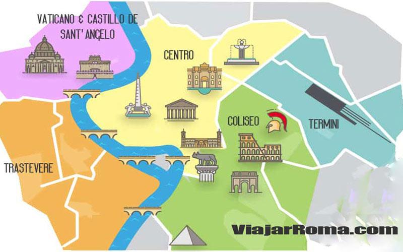 Mapa de Zonas donde alojarse en Roma